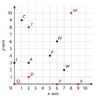 Grade 5 HMH Go Math - Answer Keys Common Core197