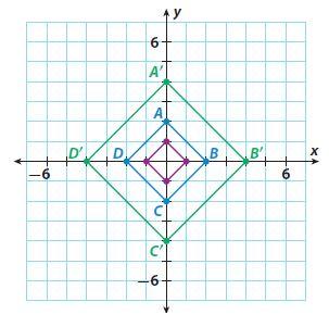 Grade 8 HMH Go Math - Answer Keys Chapter 10 ...